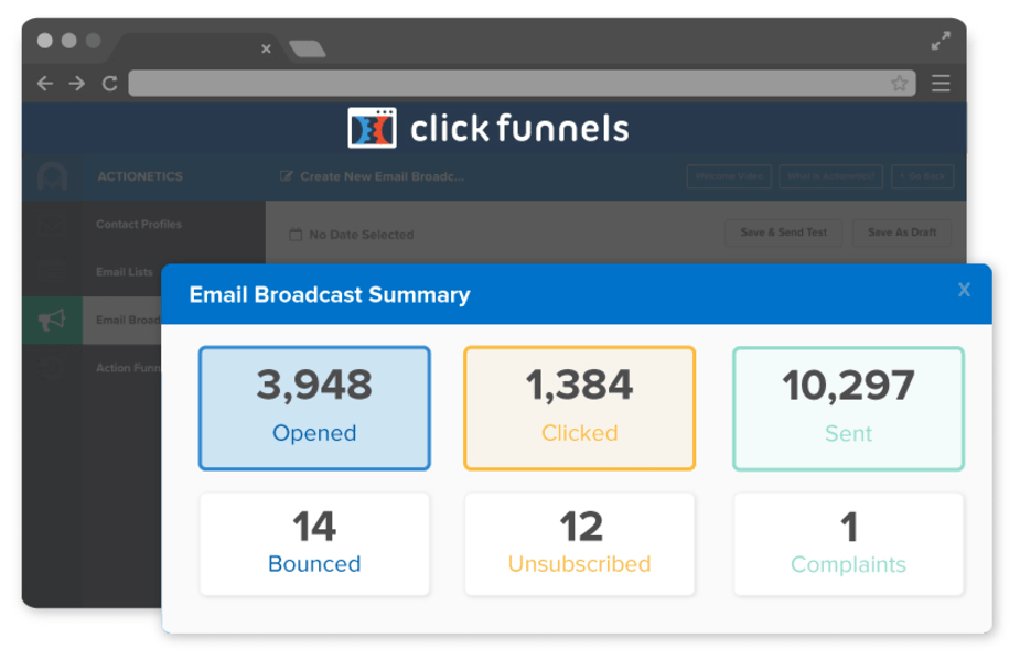 Actionetics Clickfunnels Things To Know Before You Get This